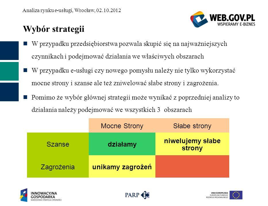 Analiza rynku e-usługi, Wrocław, 02.10.2012 Wybór strategii W przypadku przedsiębiorstwa pozwala skupić się na najważniejszych czynnikach i podejmować