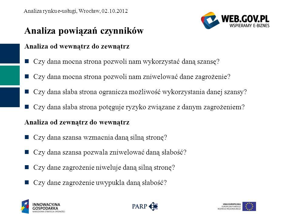 Analiza rynku e-usługi, Wrocław, 02.10.2012 Analiza powiązań czynników Analiza od wewnątrz do zewnątrz Czy dana mocna strona pozwoli nam wykorzystać d