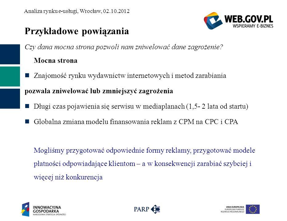 Analiza rynku e-usługi, Wrocław, 02.10.2012 Przykładowe powiązania Czy dana mocna strona pozwoli nam zniwelować dane zagrożenie? Mocna strona Znajomoś