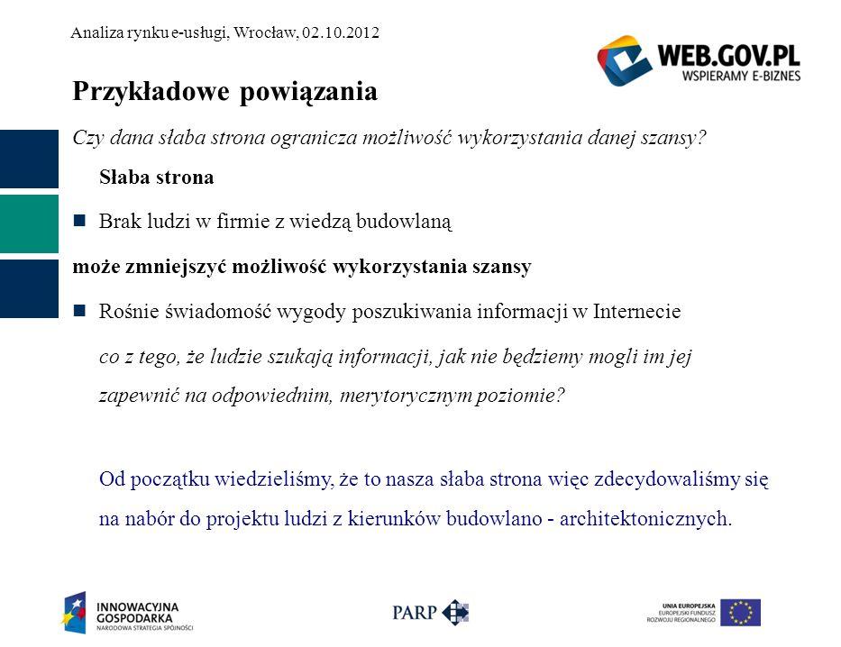 Analiza rynku e-usługi, Wrocław, 02.10.2012 Przykładowe powiązania Czy dana słaba strona ogranicza możliwość wykorzystania danej szansy? Słaba strona