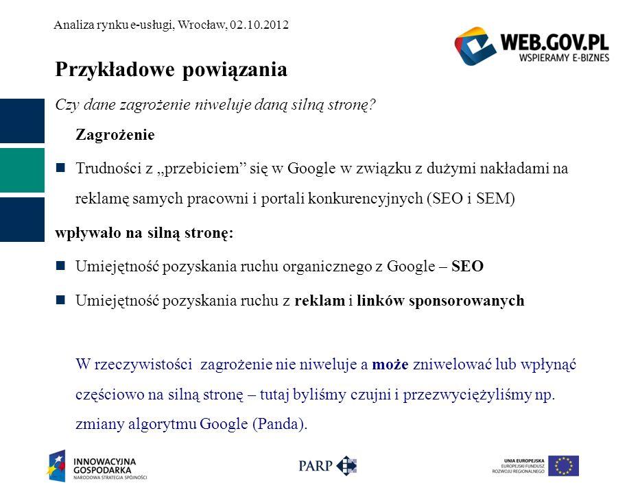 Analiza rynku e-usługi, Wrocław, 02.10.2012 Przykładowe powiązania Czy dane zagrożenie niweluje daną silną stronę? Zagrożenie Trudności z przebiciem s
