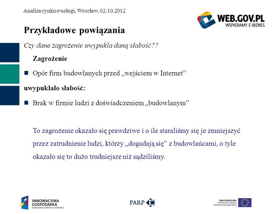 Analiza rynku e-usługi, Wrocław, 02.10.2012 Przykładowe powiązania Czy dane zagrożenie uwypukla daną słabość?? Zagrożenie Opór firm budowlanych przed