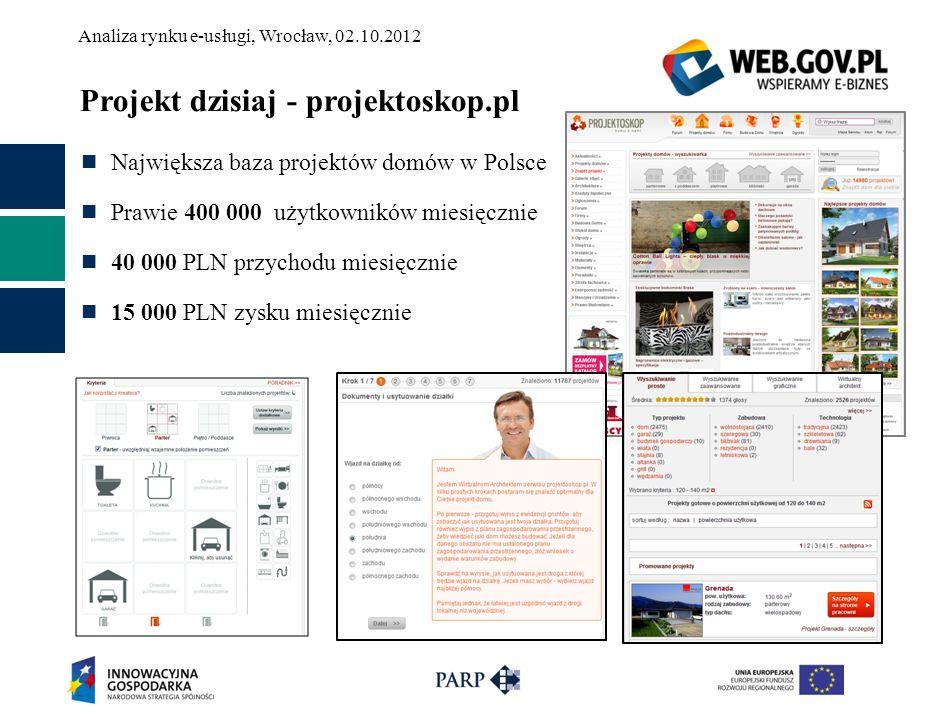 Analiza rynku e-usługi, Wrocław, 02.10.2012 Projekt dzisiaj - projektoskop.pl Największa baza projektów domów w Polsce Prawie 400 000 użytkowników mie