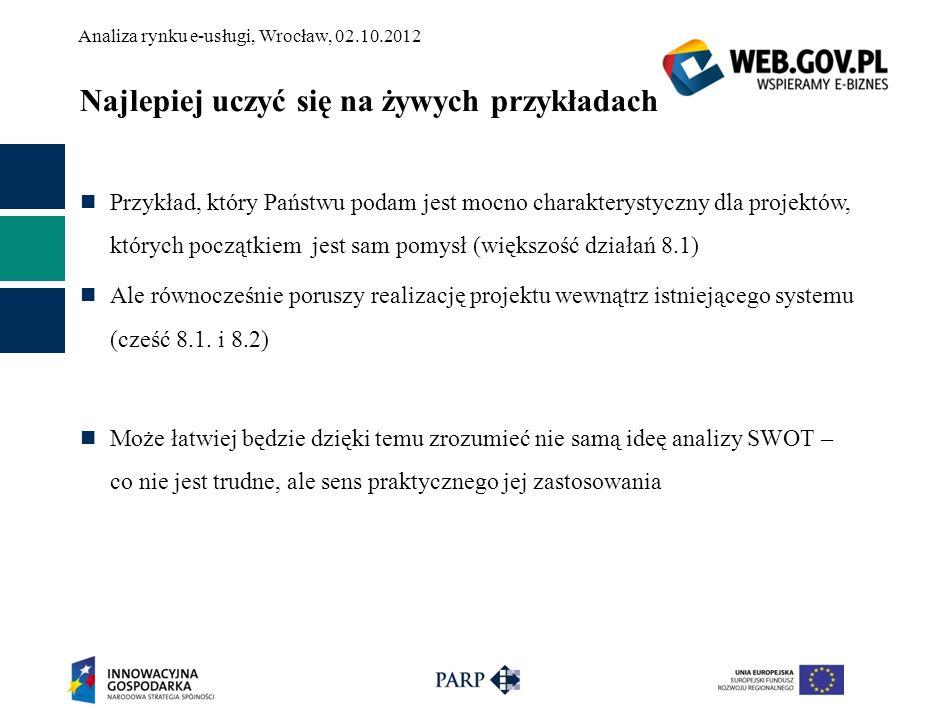 Analiza rynku e-usługi, Wrocław, 02.10.2012 Szanse Wszystko na zewnątrz, co dotyczy analizowanego obiektu i stwarza szanse na pozytywne zmiany Mogą to być czynniki PODMIOTOWE takie jak partnerzy biznesowi, klienci, konkurenci, dostawcy Jak i czynniki bardziej PROBLEMOWE takie jak procesy zachodzące na rynku, postęp technologii, sytuacja gospodarcza kraju i świata Trzeba zrozumieć, że szanse to nie są czynniki, które na pewno wpłyną pozytywnie na realizację strategii.