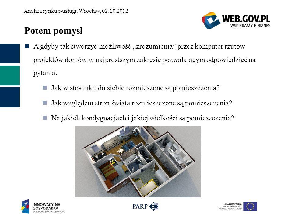 Analiza rynku e-usługi, Wrocław, 02.10.2012 Potem pomysł A gdyby tak stworzyć możliwość zrozumienia przez komputer rzutów projektów domów w najprostsz