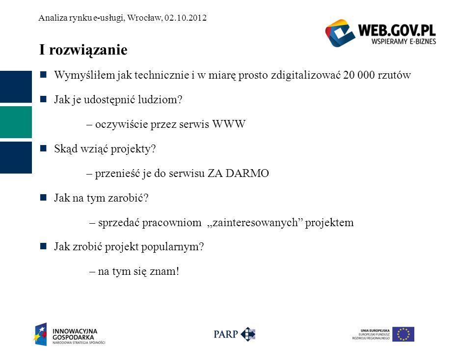 Analiza rynku e-usługi, Wrocław, 02.10.2012 Zagrożenia - projektoskop.pl Kryzys Brak zainteresowania ze strony pracowni architektonicznych Zastosowanie technologii oznaczania pomieszczeń przez inne podmioty Trudności z przebiciem się w Google w związku z dużymi nakładami na reklamę samych pracowni i portali konkurencyjnych (SEO i SEM) Długi czas pojawienia się serwisu w mediaplanach (1,5- 2 lata od startu) Globalna zmiana modelu finansowania reklam z CPM na CPC i CPA Opór firm budowlanych przed wejściem w Internet