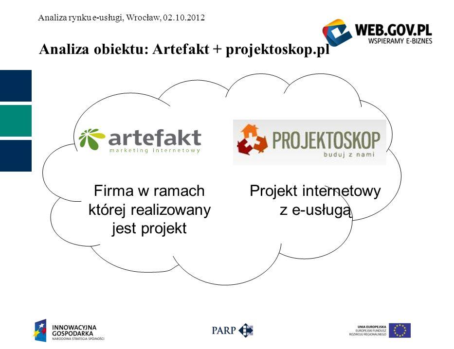 Analiza rynku e-usługi, Wrocław, 02.10.2012 Analiza obiektu: Artefakt + projektoskop.pl Projekt internetowy z e-usługą Firma w ramach której realizowa