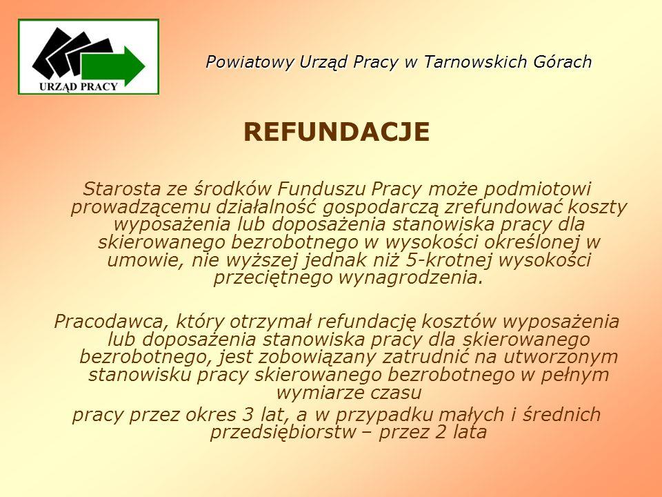 Powiatowy Urząd Pracy w Tarnowskich Górach REFUNDACJE Starosta ze środków Funduszu Pracy może podmiotowi prowadzącemu działalność gospodarczą zrefundo