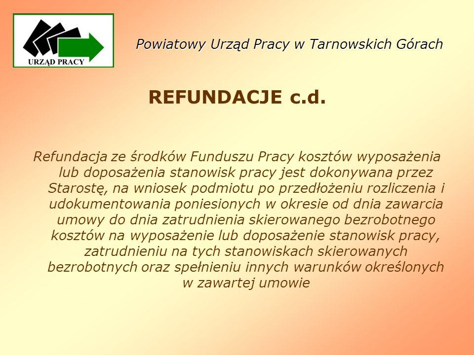 Powiatowy Urząd Pracy w Tarnowskich Górach REFUNDACJE c.d. Refundacja ze środków Funduszu Pracy kosztów wyposażenia lub doposażenia stanowisk pracy je