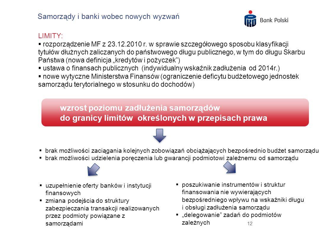 12 Samorządy i banki wobec nowych wyzwań LIMITY: rozporządzenie MF z 23.12.2010 r. w sprawie szczegółowego sposobu klasyfikacji tytułów dłużnych zalic