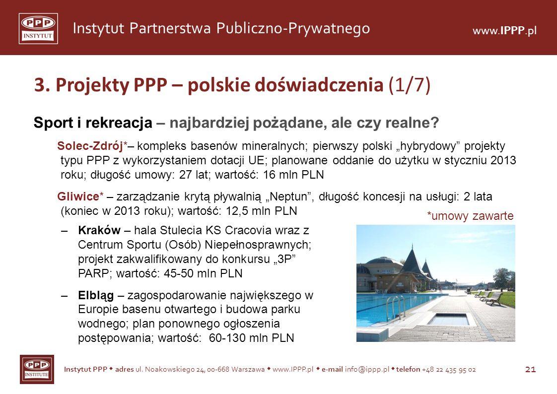 Instytut PPP adres ul. Noakowskiego 24, 00-668 Warszawa www.IPPP.pl e-mail info@ippp.pl telefon +48 22 435 95 02 21 Instytut Partnerstwa Publiczno-Pry