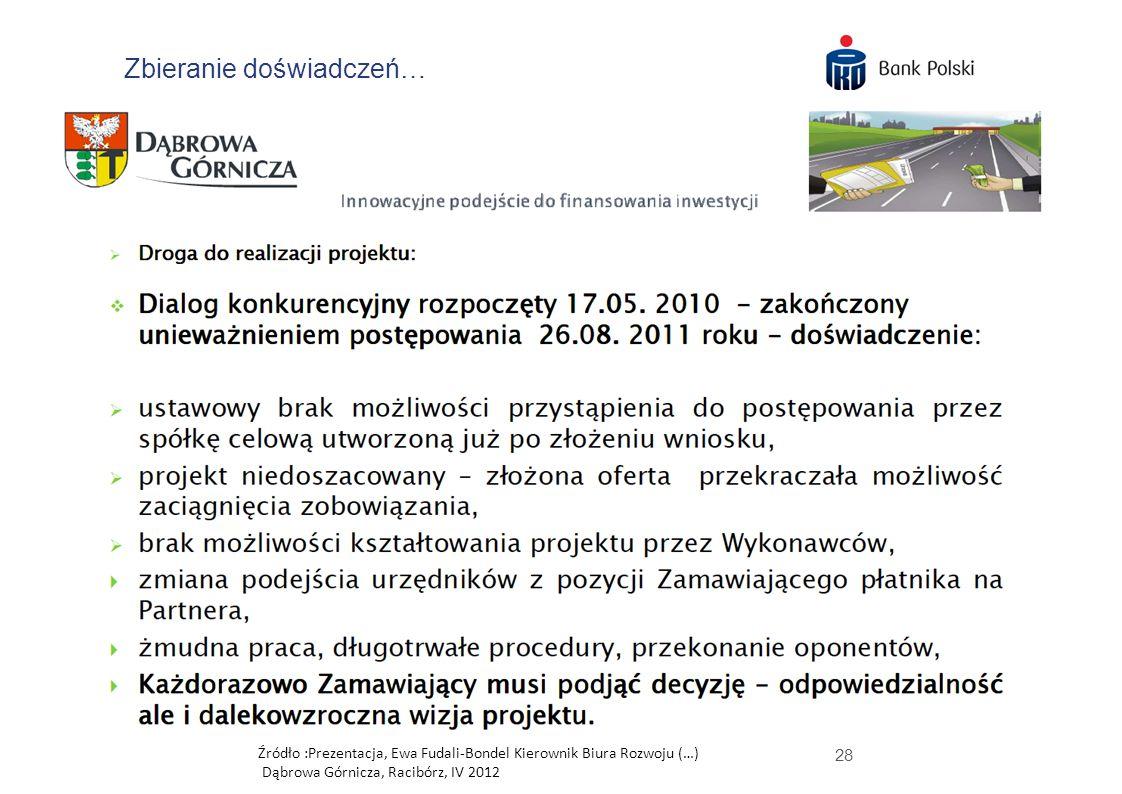28 Zbieranie doświadczeń… Źródło :Prezentacja, Ewa Fudali-Bondel Kierownik Biura Rozwoju (…) Dąbrowa Górnicza, Racibórz, IV 2012