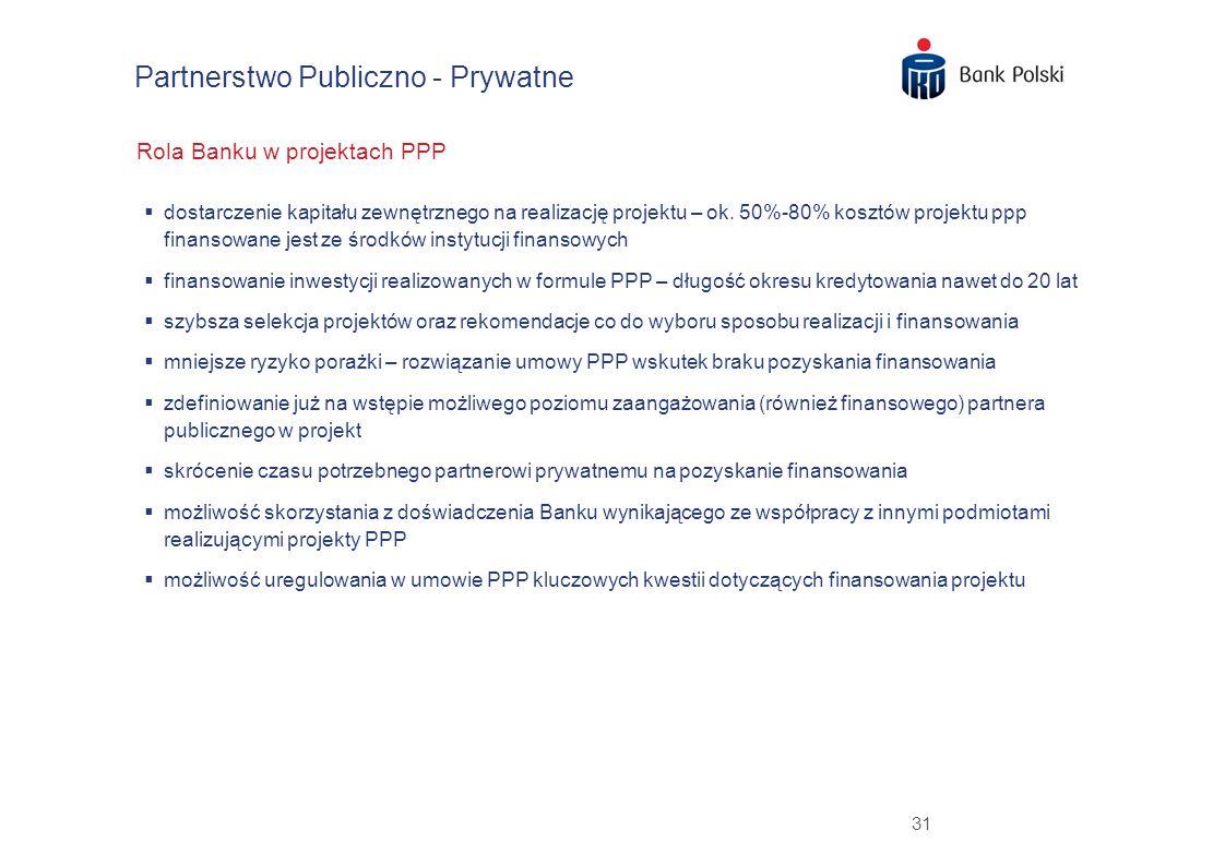 31 Partnerstwo Publiczno - Prywatne Rola Banku w projektach PPP dostarczenie kapitału zewnętrznego na realizację projektu – ok. 50%-80% kosztów projek