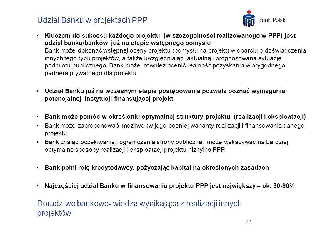 32 Udział Banku w projektach PPP Kluczem do sukcesu każdego projektu (w szczególności realizowanego w PPP) jest udział banku/banków już na etapie wstę