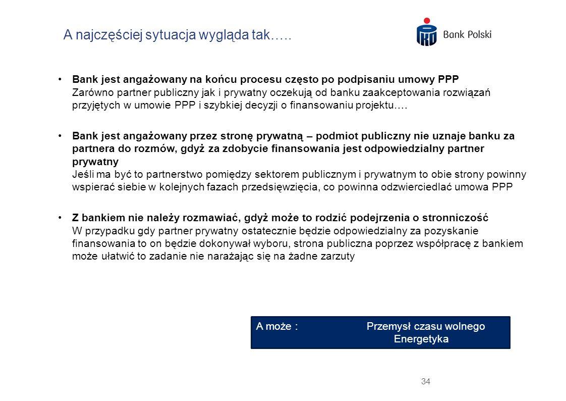 34 A najczęściej sytuacja wygląda tak….. Bank jest angażowany na końcu procesu często po podpisaniu umowy PPP Zarówno partner publiczny jak i prywatny