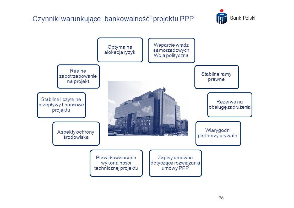 35 Czynniki warunkujące bankowalność projektu PPP CO WPŁYWA NABANKOWALNOŚĆ PROJEKTU? Wiarygodni partnerzy prywatni Stabilne i czytelne przepływy finan