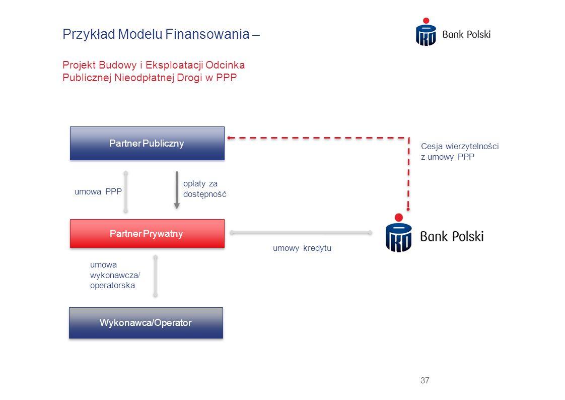 37 Przykład Modelu Finansowania – Projekt Budowy i Eksploatacji Odcinka Publicznej Nieodpłatnej Drogi w PPP Partner Publiczny Partner Prywatny umowa P