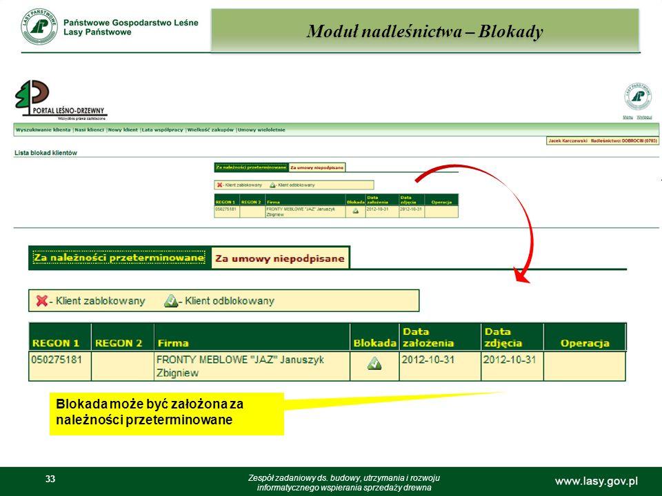 33 Moduł nadleśnictwa – Blokady Zespół zadaniowy ds. budowy, utrzymania i rozwoju informatycznego wspierania sprzedaży drewna Blokada może być założon