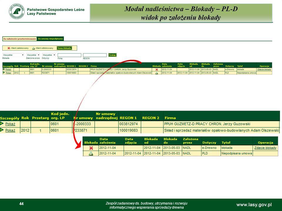 44 Moduł nadleśnictwa – Blokady – PL-D widok po założeniu blokady Zespół zadaniowy ds. budowy, utrzymania i rozwoju informatycznego wspierania sprzeda