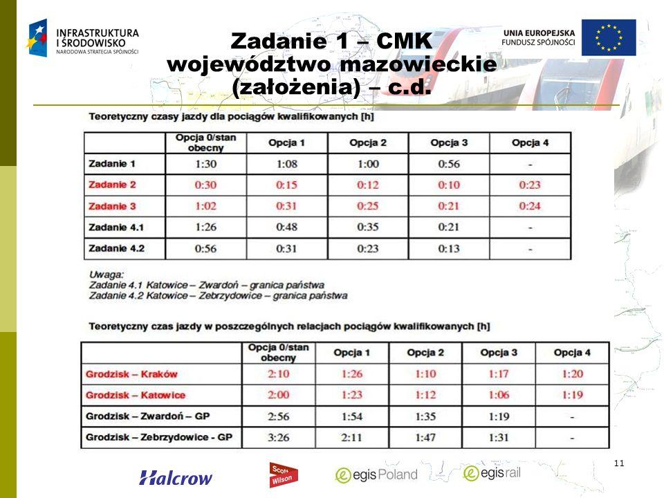 11 Zadanie 1 – CMK województwo mazowieckie (założenia) – c.d.