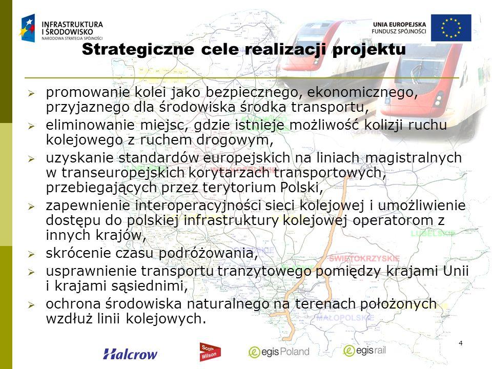 5 Zakres i cel Projektu Podstawowe dokumnety strategiczne dotyczące Korytarza VI (m.in.