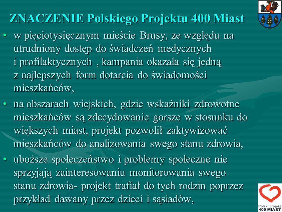 ZNACZENIE Polskiego Projektu 400 Miast w pięciotysięcznym mieście Brusy, ze względu na utrudniony dostęp do świadczeń medycznych i profilaktycznych, k