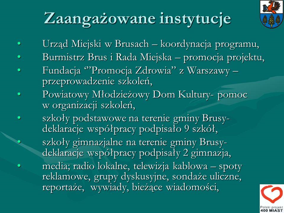 Zaangażowane instytucje Urząd Miejski w Brusach – koordynacja programu,Urząd Miejski w Brusach – koordynacja programu, Burmistrz Brus i Rada Miejska –