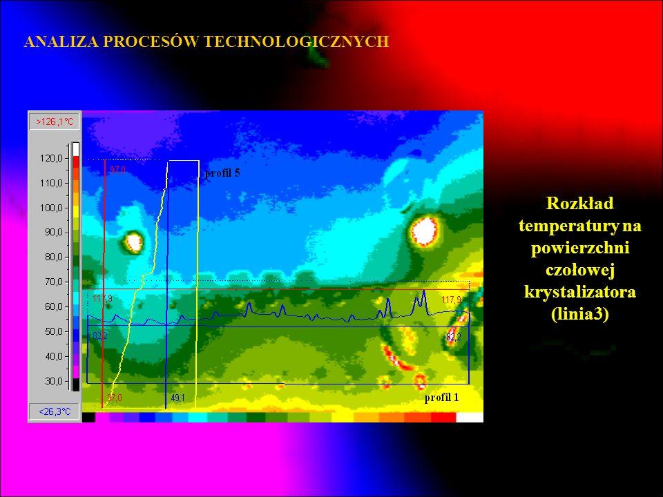 ANALIZA PROCESÓW TECHNOLOGICZNYCH Rozkład temperatury na powierzchni czołowej krystalizatora (linia3)