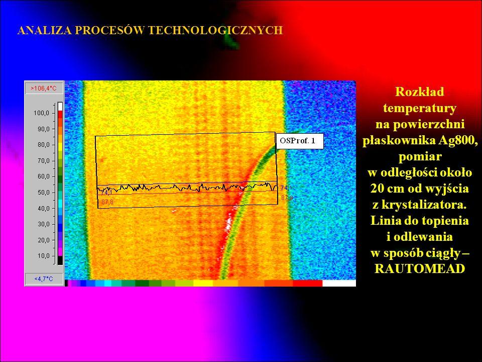 ANALIZA PROCESÓW TECHNOLOGICZNYCH Rozkład temperatury na powierzchni płaskownika Ag800, pomiar w odległości około 20 cm od wyjścia z krystalizatora. L