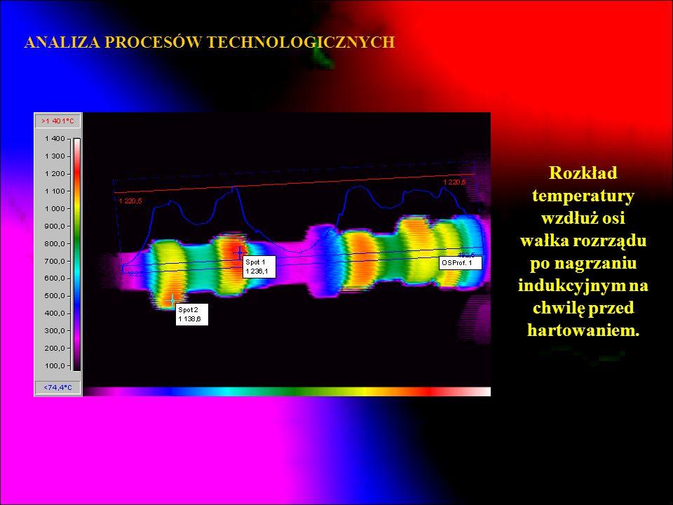 ANALIZA PROCESÓW TECHNOLOGICZNYCH Rozkład temperatury wzdłuż osi wałka rozrządu po nagrzaniu indukcyjnym na chwilę przed hartowaniem.