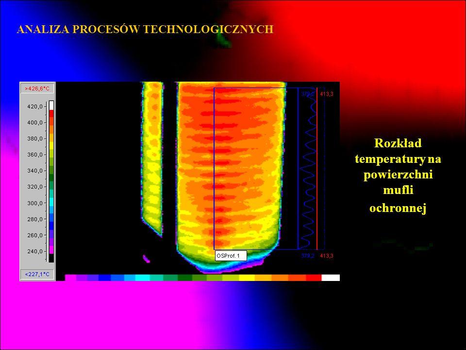 ANALIZA PROCESÓW TECHNOLOGICZNYCH Rozkład temperatury na powierzchni mufli ochronnej
