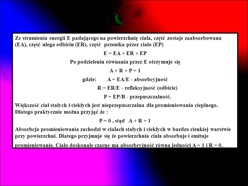ANALIZA PROCESÓW TECHNOLOGICZNYCH Rozkład temperatury (ujęcie dynamiczne) na powierzchni wyciskanych prętów z mosiądzu MO59Pb (pomiar temperatury około 400 mm po wyjściu z matrycy)