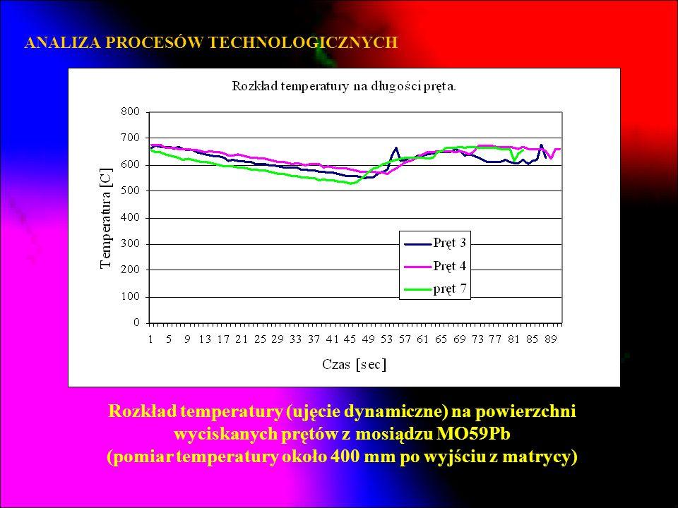 ANALIZA PROCESÓW TECHNOLOGICZNYCH Rozkład temperatury (ujęcie dynamiczne) na powierzchni wyciskanych prętów z mosiądzu MO59Pb (pomiar temperatury okoł