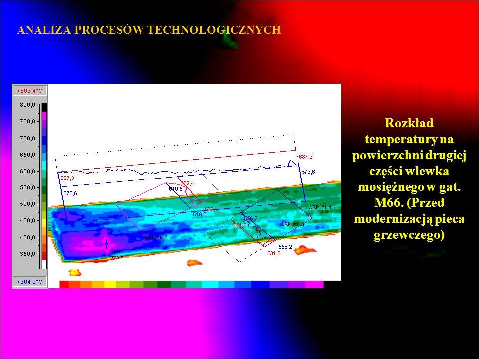 ANALIZA PROCESÓW TECHNOLOGICZNYCH Rozkład temperatury na powierzchni drugiej części wlewka mosiężnego w gat. M66. (Przed modernizacją pieca grzewczego