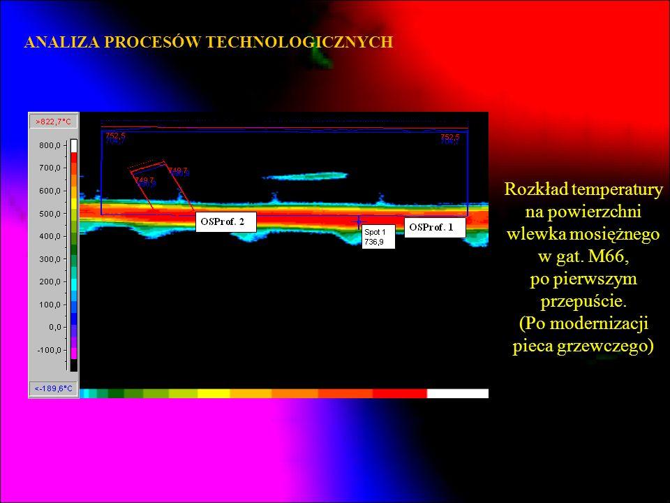 ANALIZA PROCESÓW TECHNOLOGICZNYCH Rozkład temperatury na powierzchni wlewka mosiężnego w gat. M66, po pierwszym przepuście. (Po modernizacji pieca grz