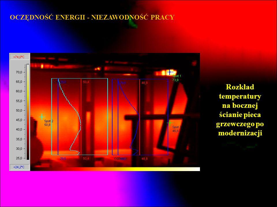 OCZĘDNOŚĆ ENERGII - NIEZAWODNOŚĆ PRACY Rozkład temperatury na bocznej ścianie pieca grzewczego po modernizacji