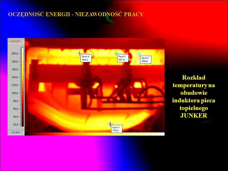 OCZĘDNOŚĆ ENERGII - NIEZAWODNOŚĆ PRACY Rozkład temperatury na obudowie induktora pieca topielnego JUNKER