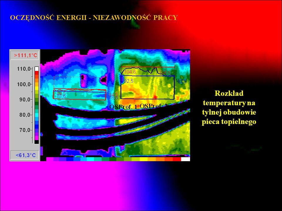 OCZĘDNOŚĆ ENERGII - NIEZAWODNOŚĆ PRACY Rozkład temperatury na tylnej obudowie pieca topielnego