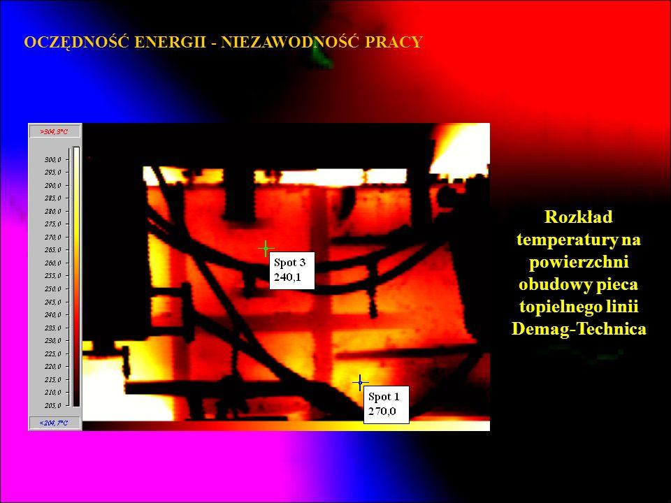 OCZĘDNOŚĆ ENERGII - NIEZAWODNOŚĆ PRACY Rozkład temperatury na powierzchni obudowy pieca topielnego linii Demag-Technica