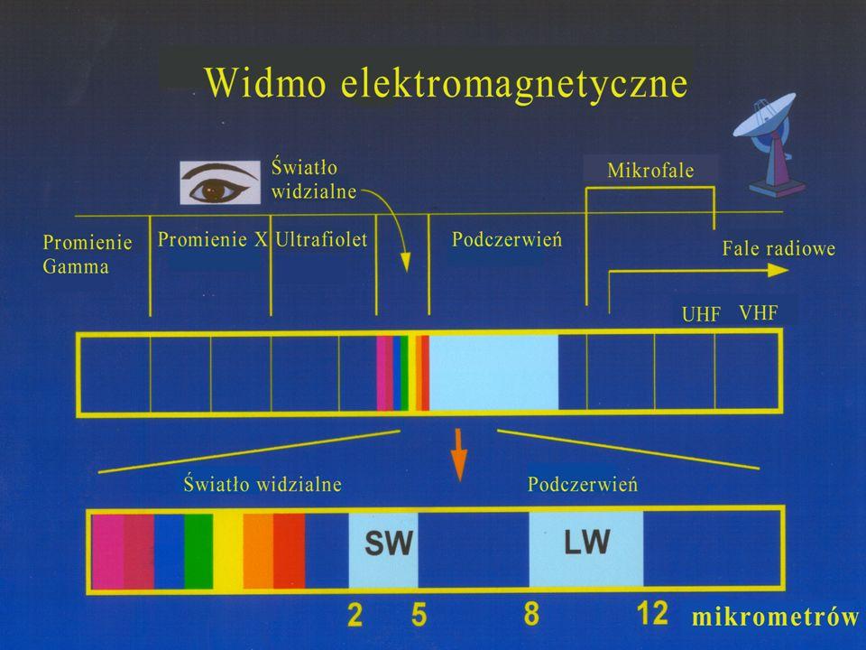 ANALIZA PROCESÓW TECHNOLOGICZNYCH Rozkład temperatury na powierzchni wlewka mosiężnego w gat.