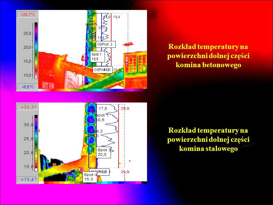 Rozkład temperatury na powierzchni dolnej części komina stalowego Rozkład temperatury na powierzchni dolnej części komina betonowego