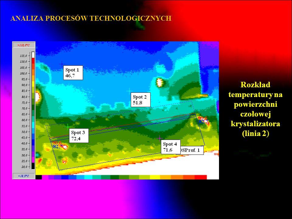 ANALIZA PROCESÓW TECHNOLOGICZNYCH Rozkład temperatury na powierzchni płaskownika ze stopu CDA792 (linia 2)