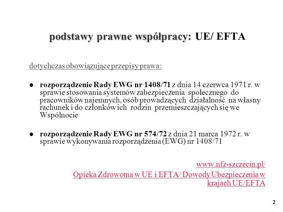 2 podstawy prawne współpracy: podstawy prawne współpracy: UE/ EFTA dotychczas obowiązujące przepisy prawa: rozporządzenie Rady EWG nr 1408/71 z dnia 1