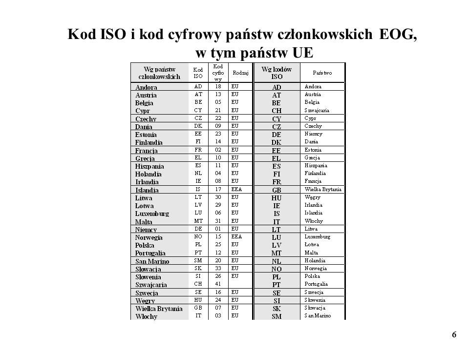 Kod ISO i kod cyfrowy państw członkowskich EOG, w tym państw UE 6