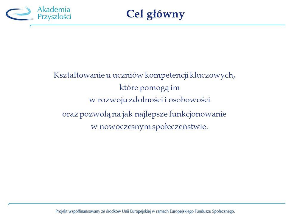 Kontakt Wydawnictwa Szkolne i Pedagogiczne S.A.Al.