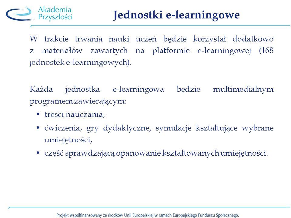 Jednostki e-learningowe W trakcie trwania nauki uczeń będzie korzystał dodatkowo z materiałów zawartych na platformie e-learningowej (168 jednostek e-