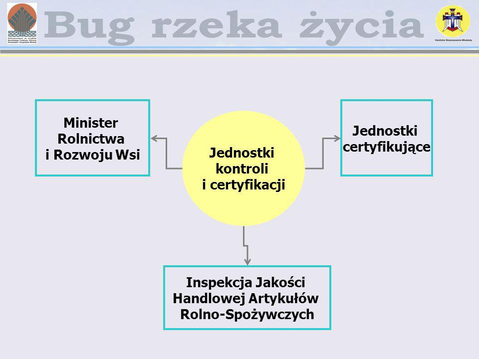 Minister Rolnictwa i Rozwoju Wsi Jednostki certyfikujące Jednostki kontroli i certyfikacji Inspekcja Jakości Handlowej Artykułów Rolno-Spożywczych