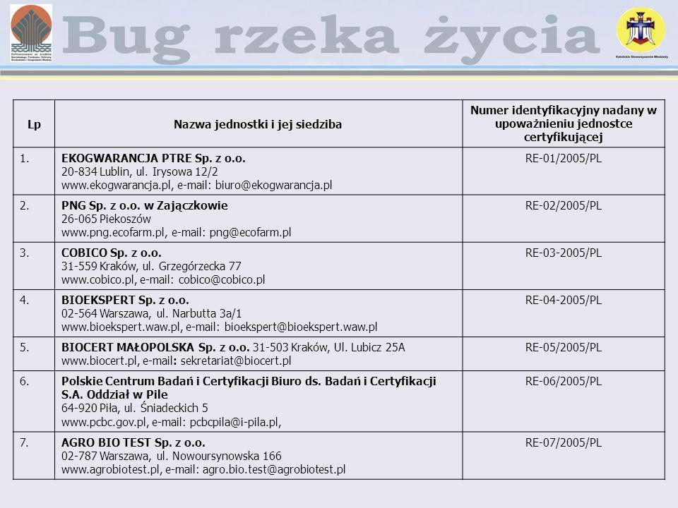 LpNazwa jednostki i jej siedziba Numer identyfikacyjny nadany w upoważnieniu jednostce certyfikującej 1.EKOGWARANCJA PTRE Sp. z o.o. 20-834 Lublin, ul