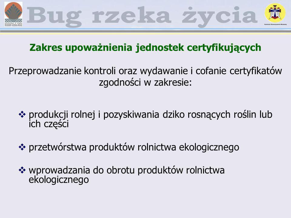 Zakres upoważnienia jednostek certyfikujących Przeprowadzanie kontroli oraz wydawanie i cofanie certyfikatów zgodności w zakresie: produkcji rolnej i