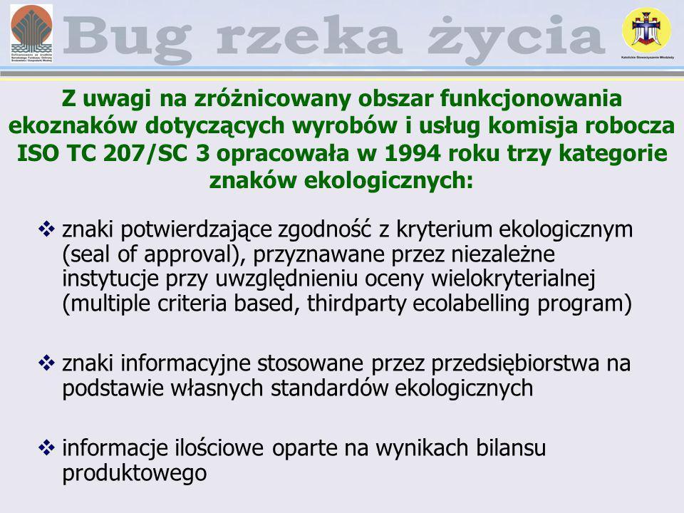 Z uwagi na zróżnicowany obszar funkcjonowania ekoznaków dotyczących wyrobów i usług komisja robocza ISO TC 207/SC 3 opracowała w 1994 roku trzy katego